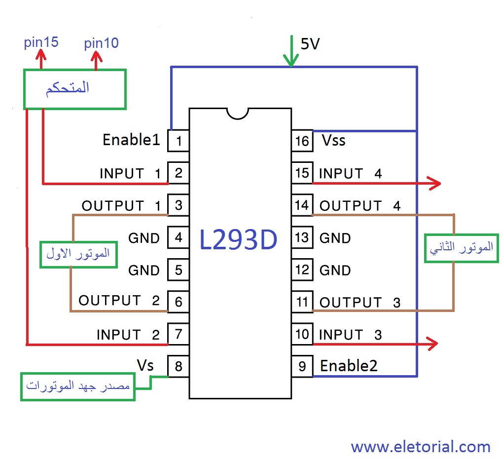 الدرايفر L293D