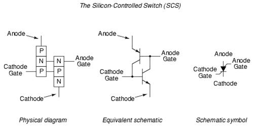 مفتاح التحكم السليكوني