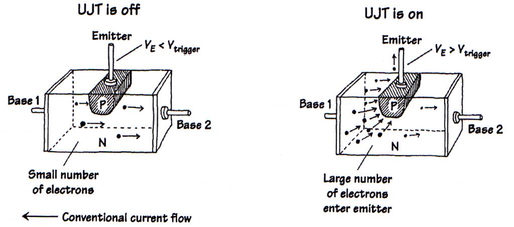 الترانزيستور وحيد الوصلة