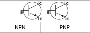 رموز الترانزستور