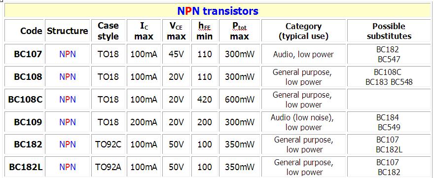 ترانزيستور NPN