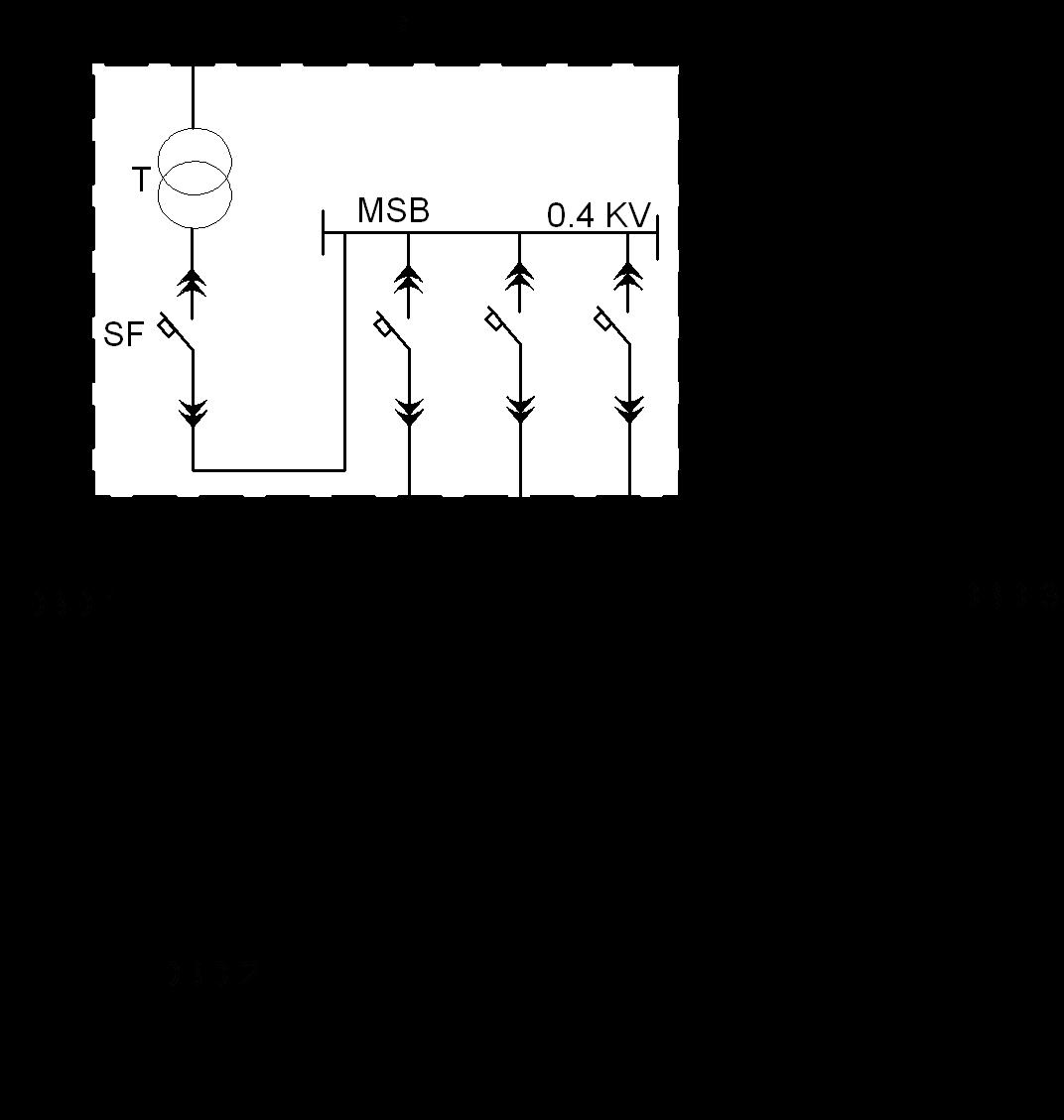 مخطط شبكة توزيع جهد منخفض بعدة مغذيات رئيسية من ثانوي كشك المحولات