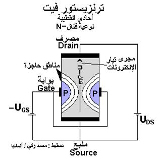 ترانزيستور تأثير المجال