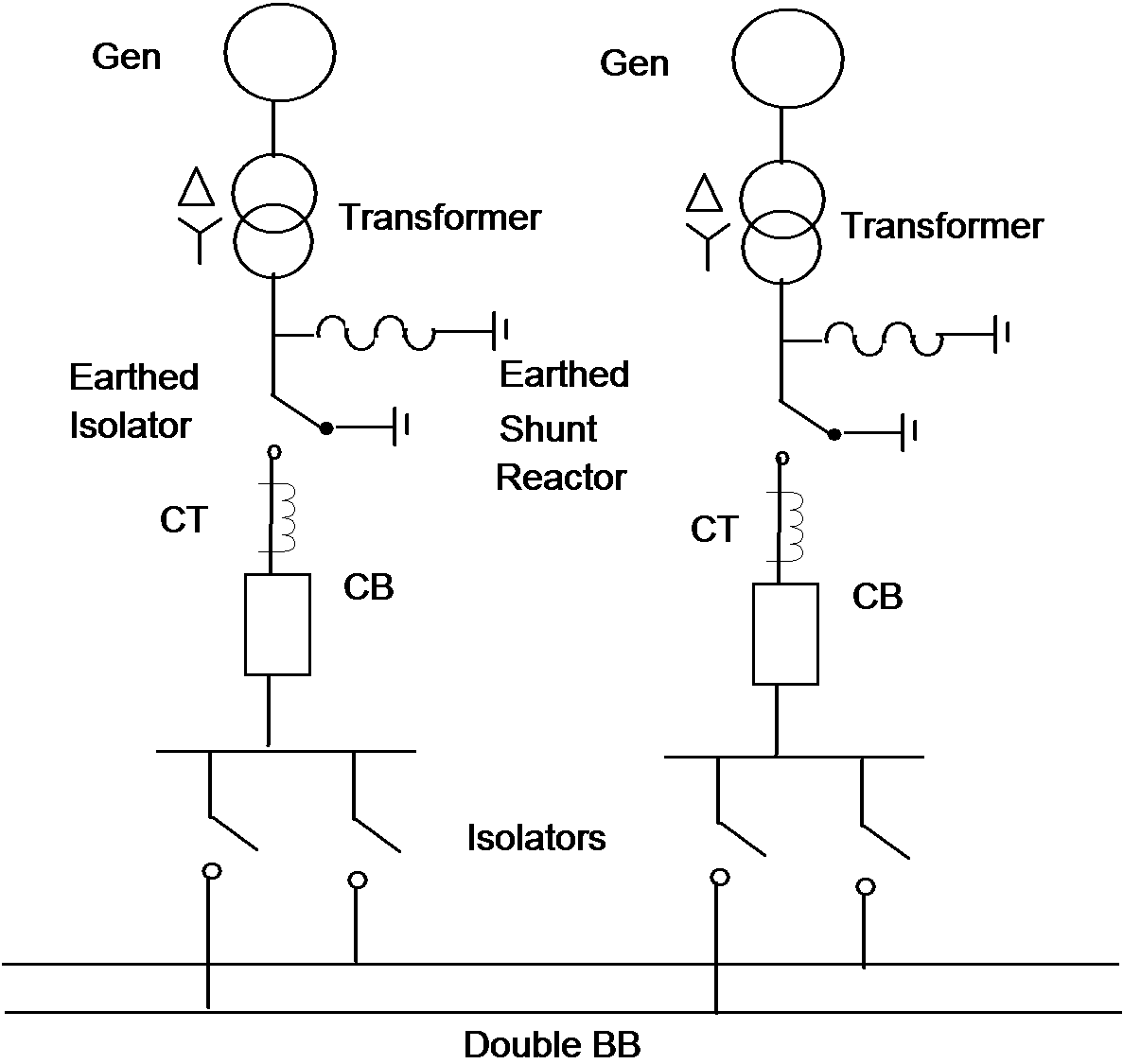 النسق الكهربي لنموذج لمحطة توليد