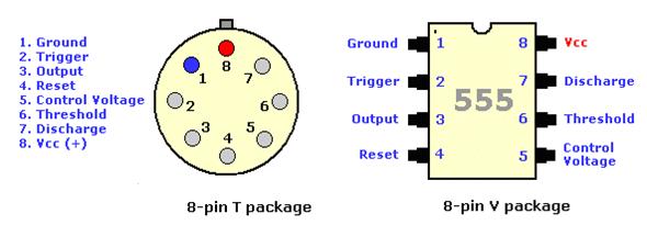 المؤقت الزمني متعدد الاغراض555
