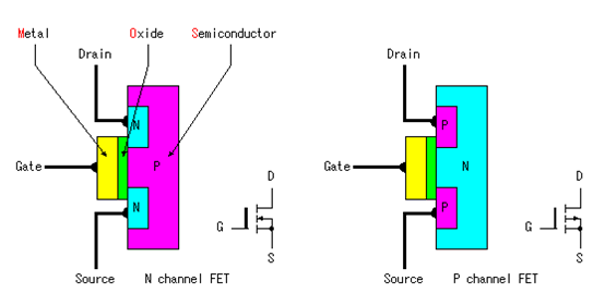ترانزيستور