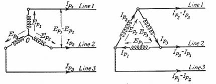 نظام ثلاثي الأوجه
