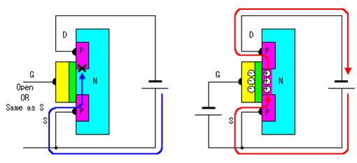 ترانزيستور التأثير المجال