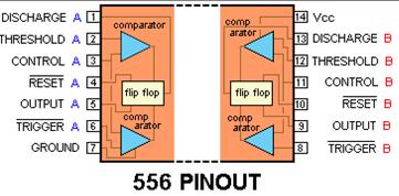 دارة المؤقت الزمني556