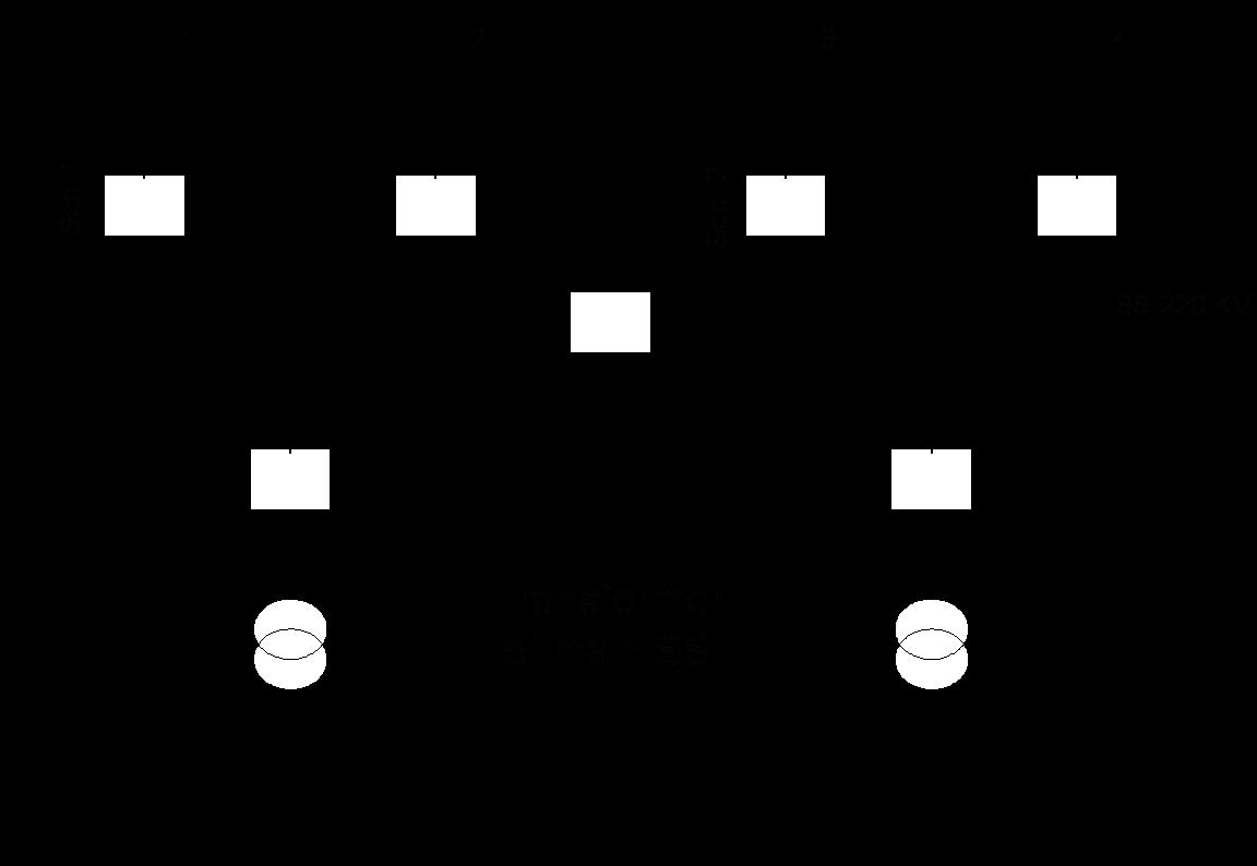 مخطط محطة المحولات الرئيسسية بمعدات قطع (66-220 ك ف) ومجموعة قضبان واحدة مجزأة