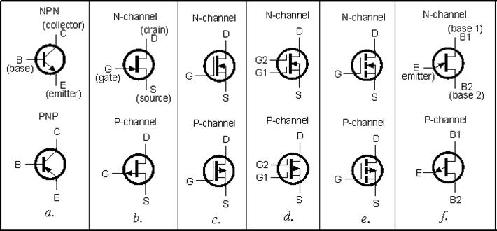 ترانزيستور ثنائي القطبية