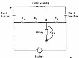 رسم تخطيط لنظام وقاية ضد الأعطال الأرضية لدائرة المجال