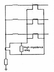 نظام الوقاية الأرضية المحدد ( المقيد) لملف نجمي Y