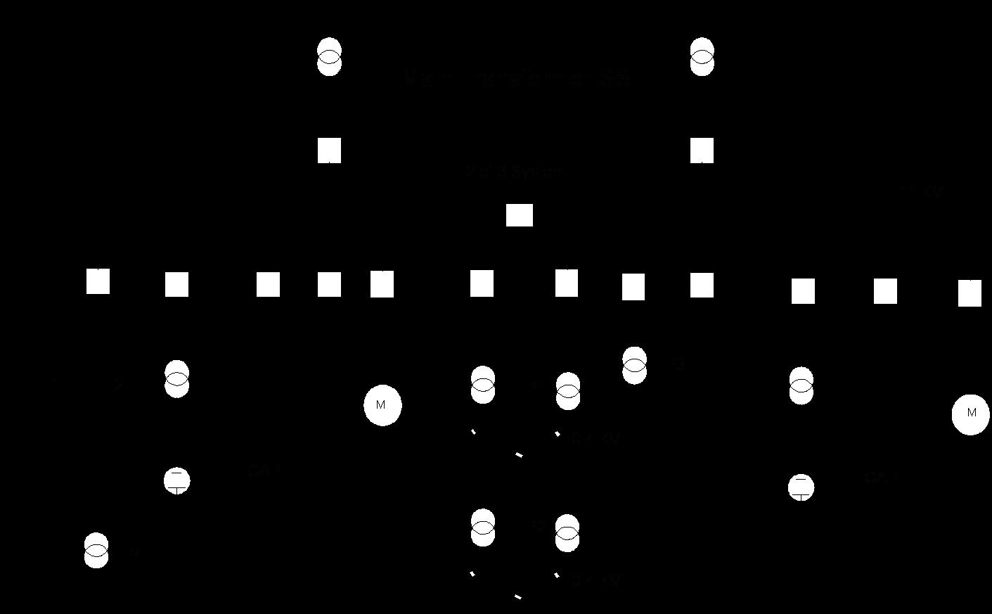 مخطط شبكة توزيع إشعاعية بمرحلة توزيع واحدة