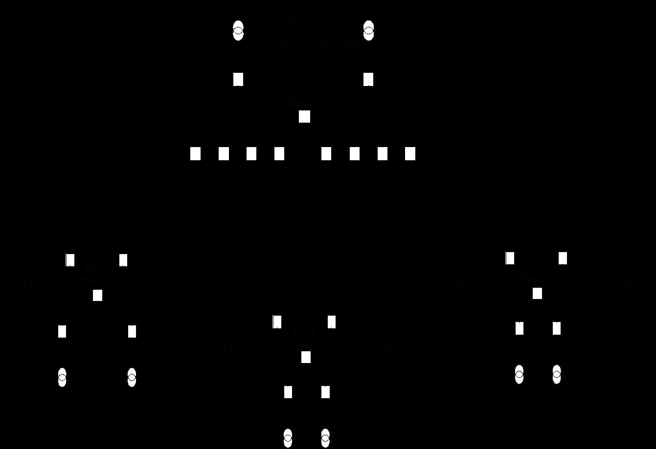 مخطط شبكة توزيع إشعاعية بمرحلتي توزيع
