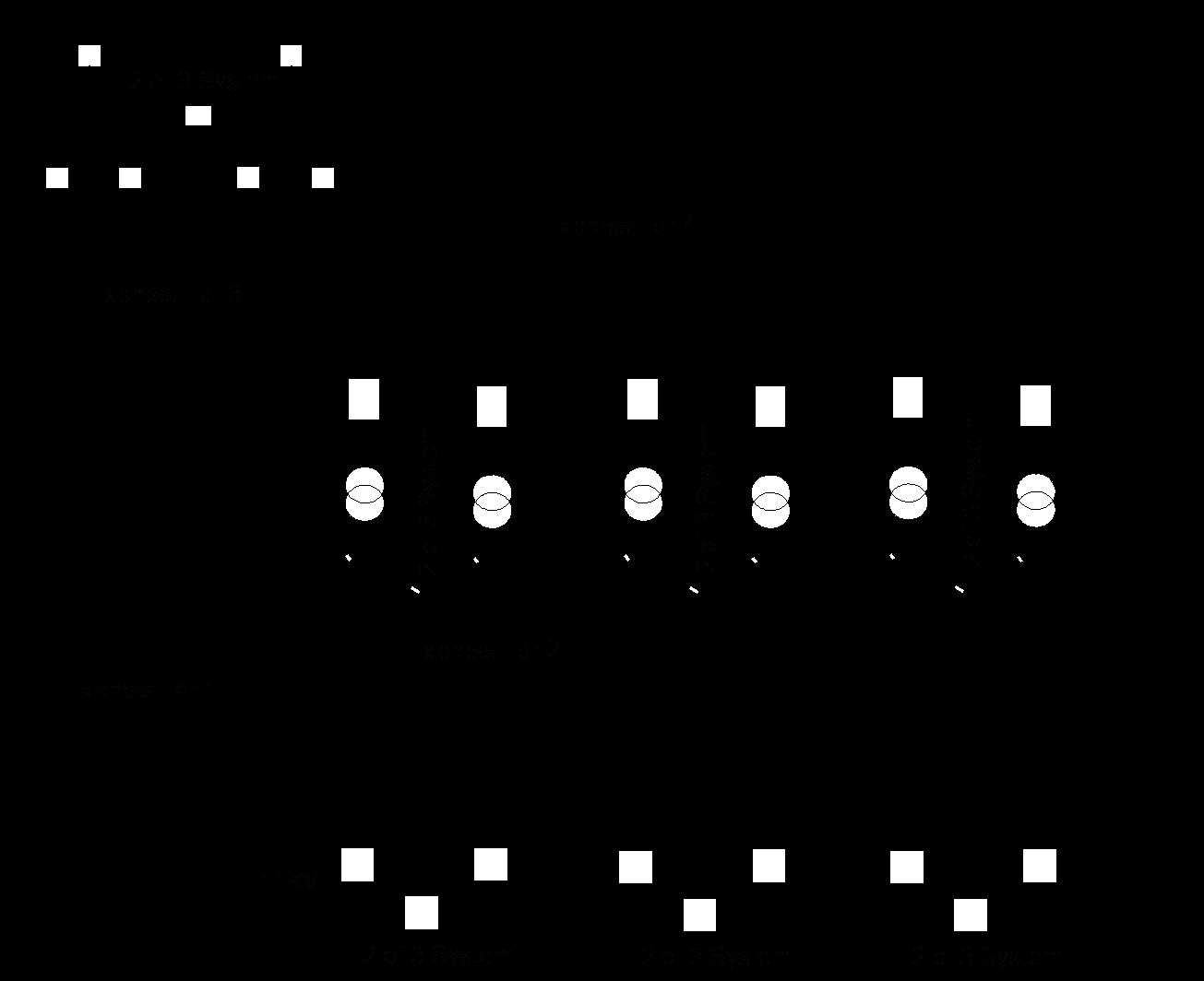 مخطط شبكة توزيع بمغذيين رئيسيين متداخلين