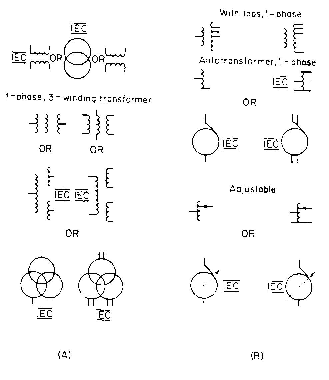 التمثيل الاحادي للقوى الكهربية
