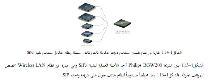 الانظمة المدمجة في غلاف