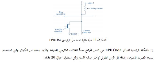 EPROM